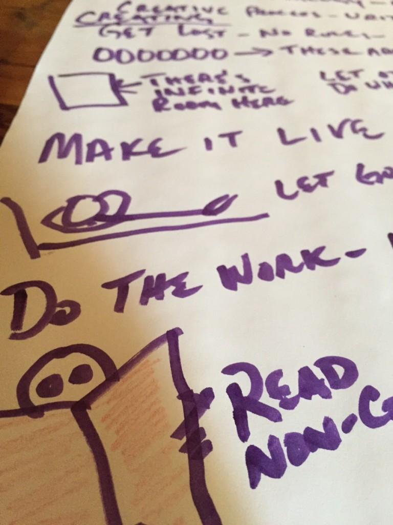 brainstormsheet